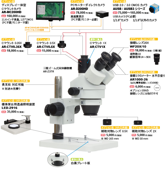 AR-Z3TR オプション製品構成