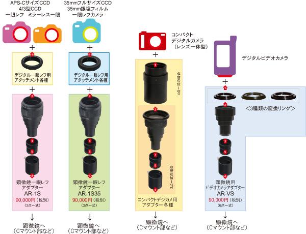 顕微鏡撮影用アダプター各種