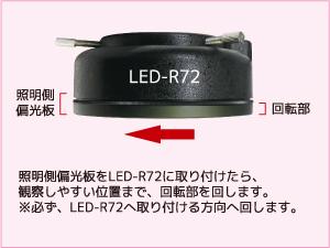 LED-R72-POL-SET偏光板の回転させ方