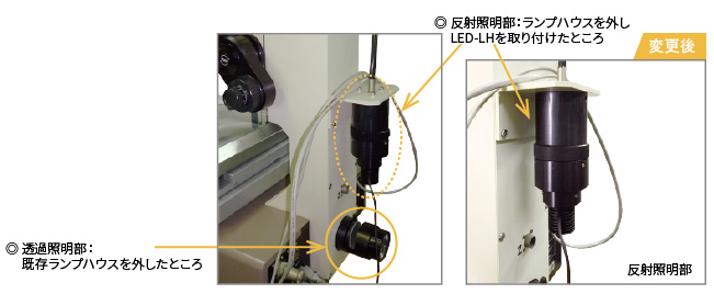 https://www.armssystem.co.jp/products/product_images/05_LED-LH_nikonMM60.jpg