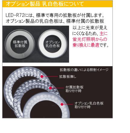 LED-R72専用 オプション乳白色板