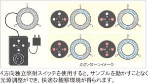 LED-R72 4方向独立照射LED点灯イメージ